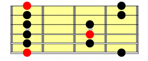 minorpentatonic2positions